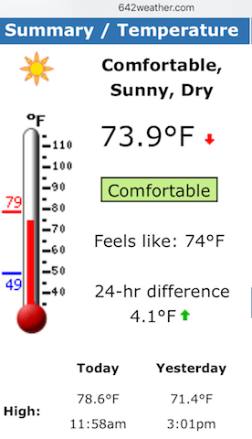 not comfortable when over about 65!