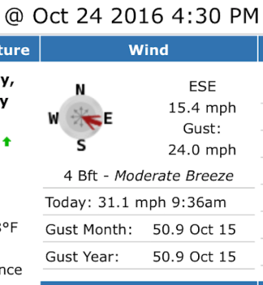 Gusty enough to be bothersome.